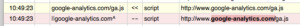Google Analytics blocked by Ad Blocker.